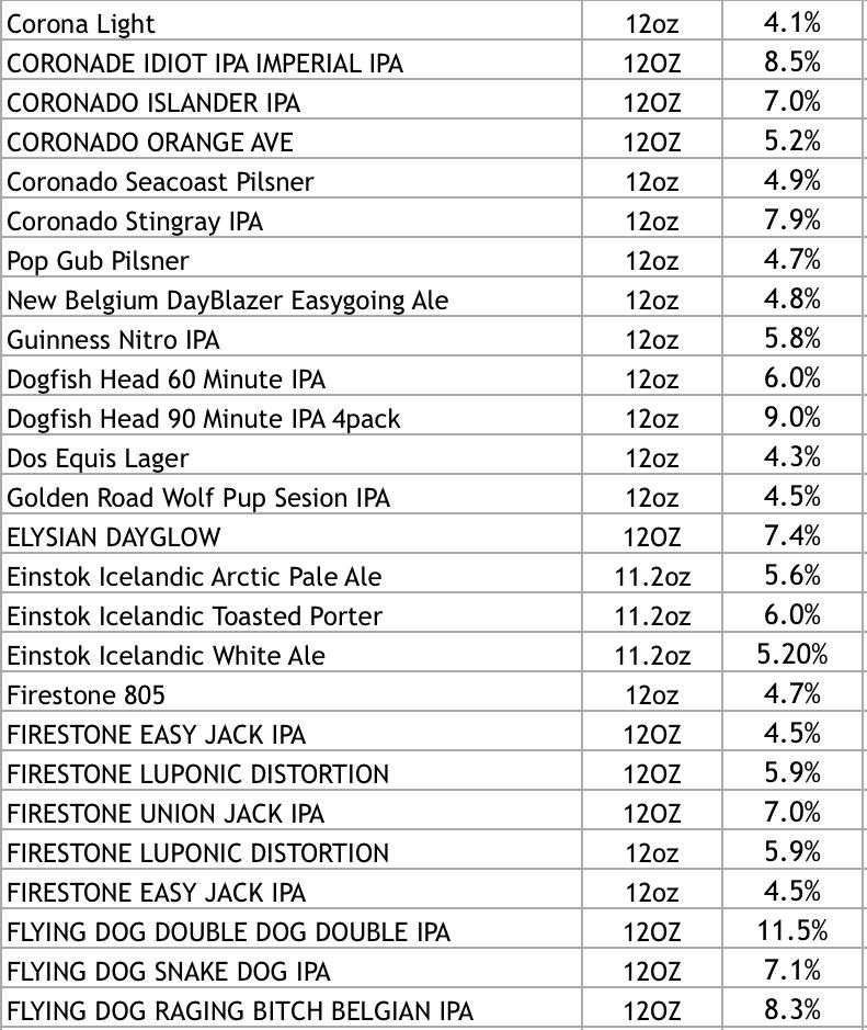 3 beer inventory 7-15-17