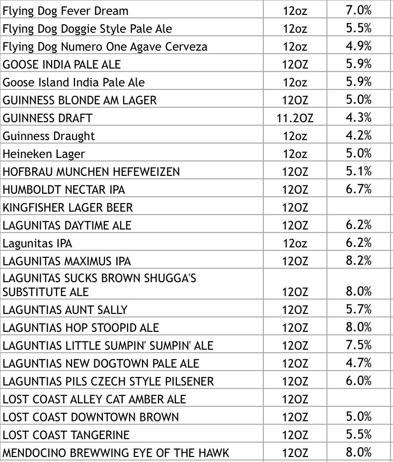 4 beer inventory 7-15-17