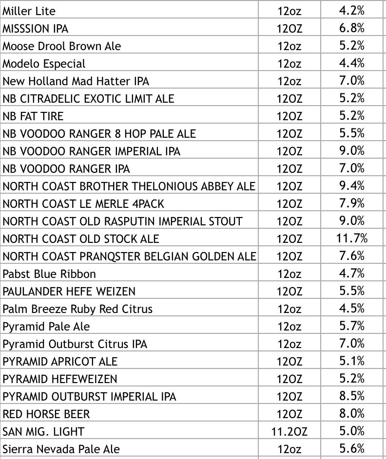 5 beer inventory 7-15-17