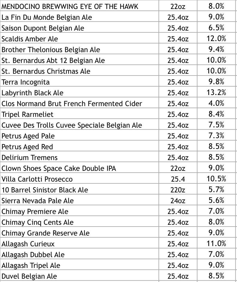 7 beer inventory 7-15-17