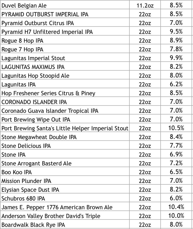 8 beer inventory 7-15-17